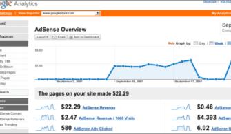 Google Analytics ile Adsense hesaplarını birbirine bağlama
