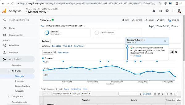 WordPress'e Global Site Etiketi (gtag.js) eklediğinizde panelden takip ekranı bu şekilde...